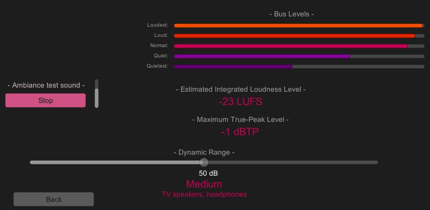 Audio Dynamic Range Calibration System